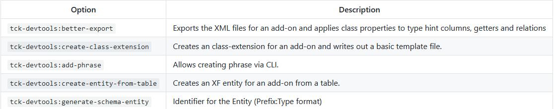 CLI Commands.png